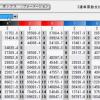 【マイルCS2015】前々日予想オッズ、1番人気はイスラボニータ